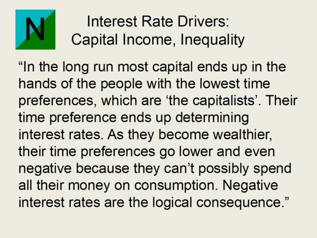 Interest rate drivers