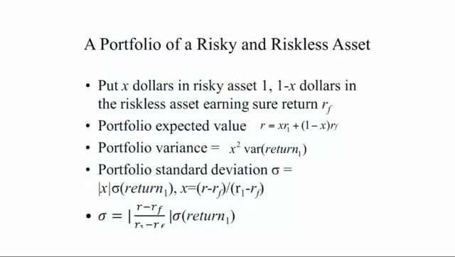 Portfolio of a risky and a risk-free asset