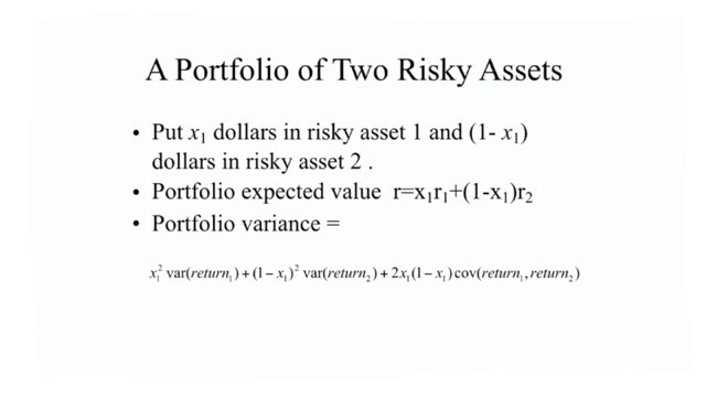 Portfolio of two risky assets